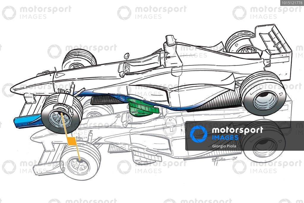 Benetton B199 1999 comparison with B198 (below)
